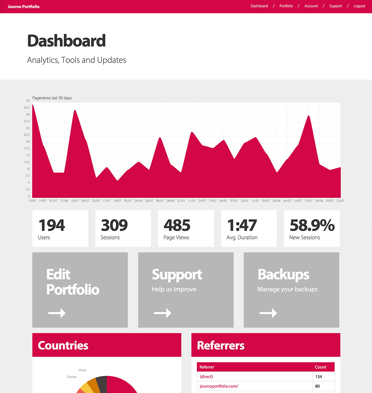 Journo Portfolio dashboard